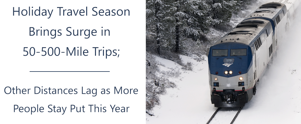 Holiday Surge in Travel Exceeds Last Year for Trips to Places between 50 and 500 Miles Away, but Is Still Less Than Last Year for Local Travel and Trips Over 500 miles