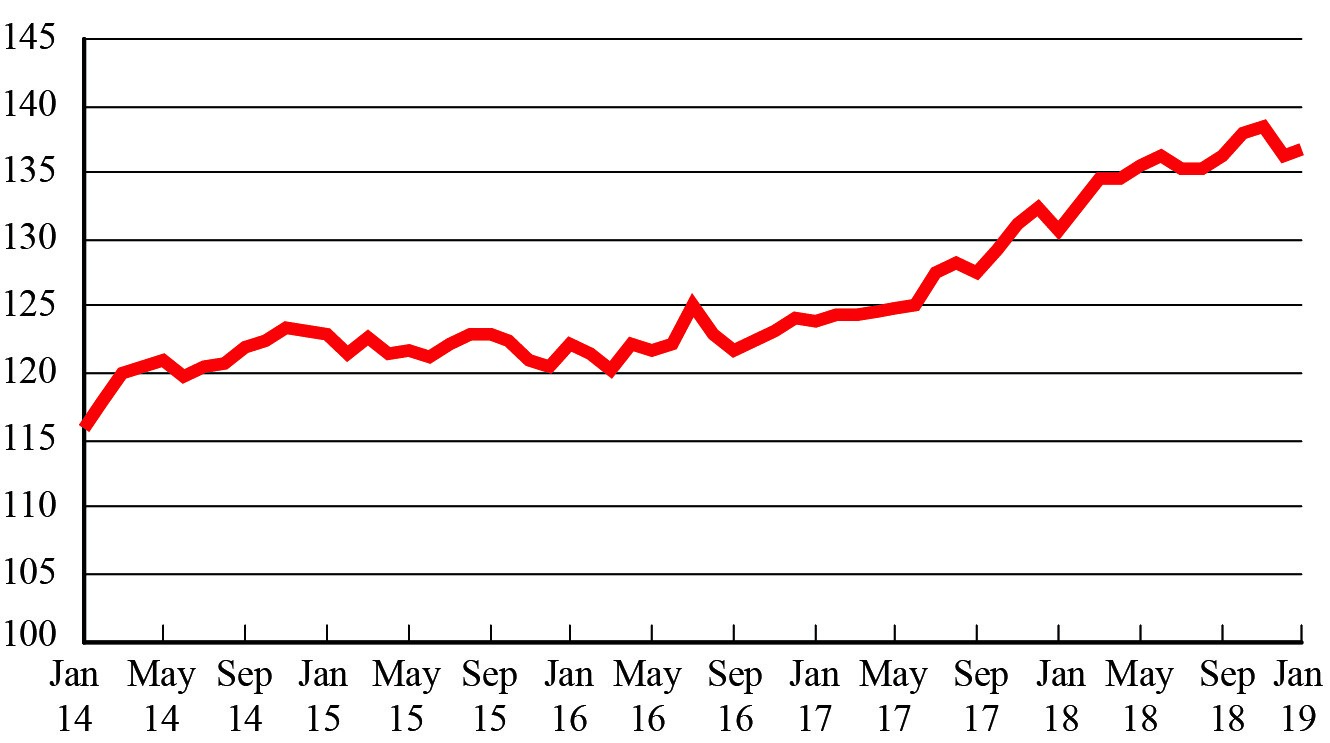 January 2019 Freight Transportation Services Index (TSI