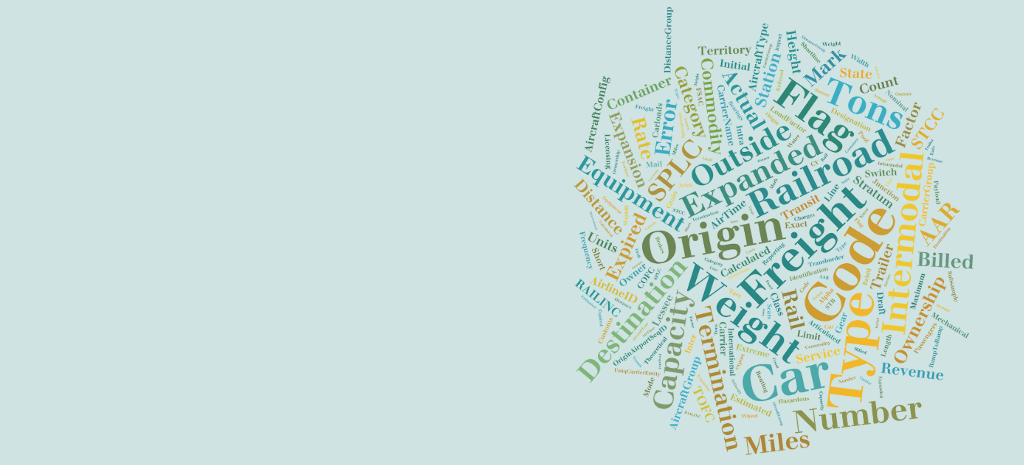 Decorative artifact: Word cloud of freight-related words