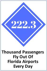 Florida Airport Passengers Daily Equals 222.3 Thousand